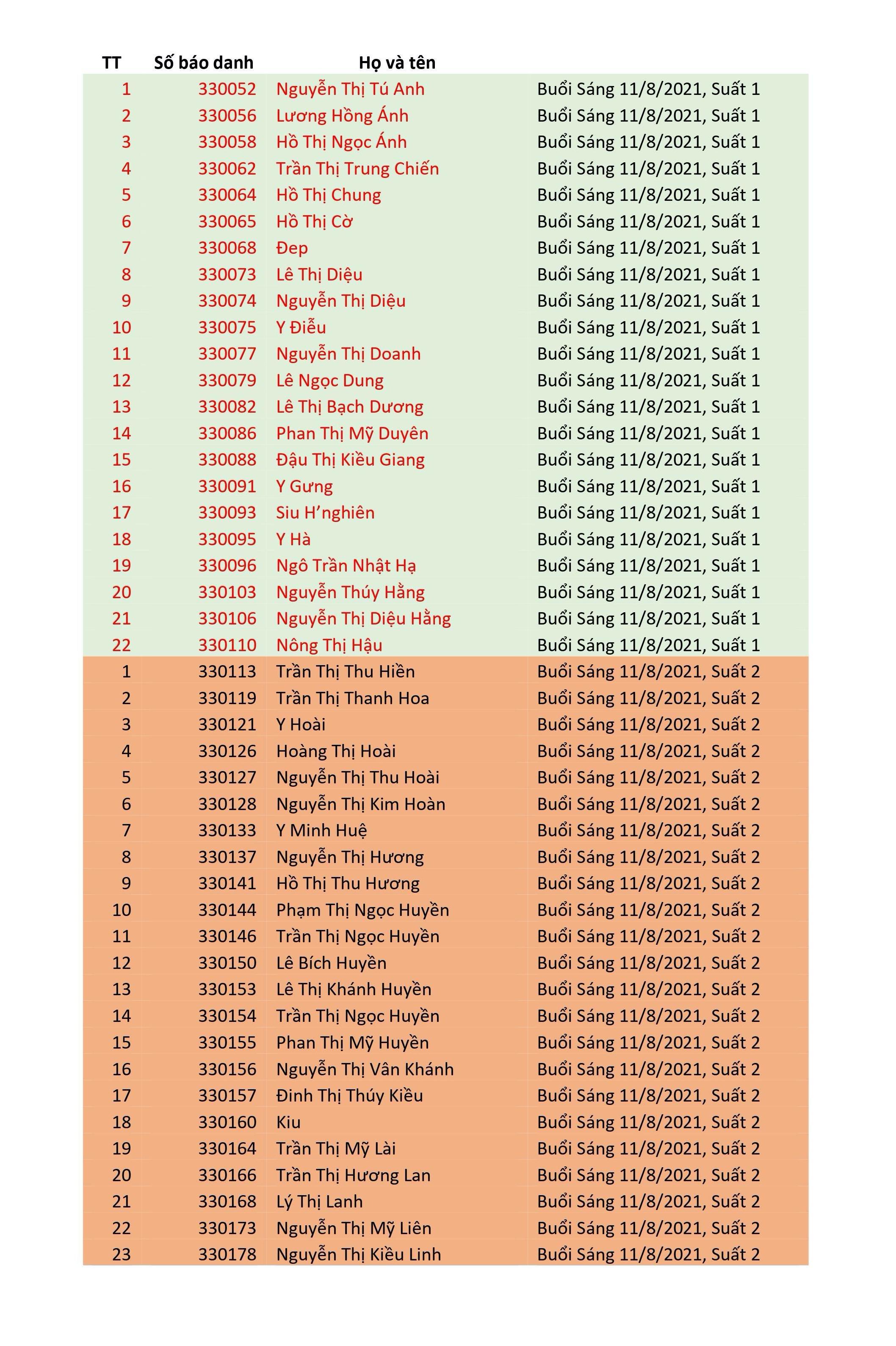 Danh sách và suất thi năng khiếu Khối M & N đợt 2 theo phương thức trực tuyến